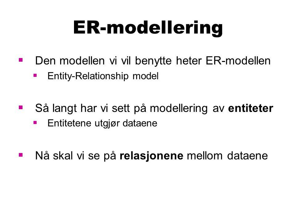 ER-modellering  Den modellen vi vil benytte heter ER-modellen  Entity-Relationship model  Så langt har vi sett på modellering av entiteter  Entitetene utgjør dataene  Nå skal vi se på relasjonene mellom dataene