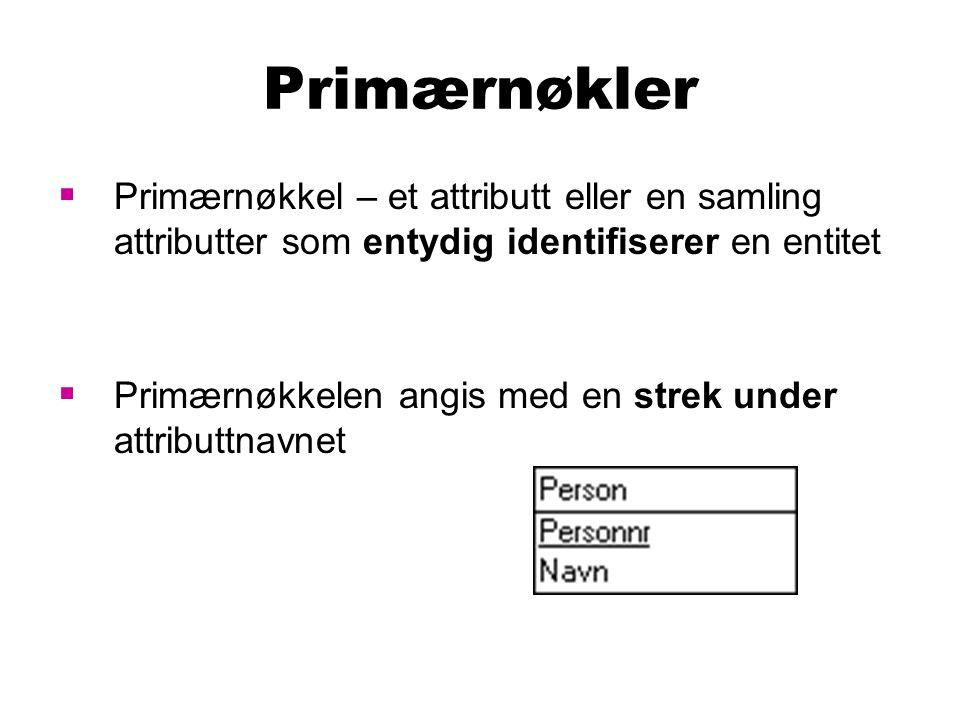 Primærnøkler  Primærnøkkel – et attributt eller en samling attributter som entydig identifiserer en entitet  Primærnøkkelen angis med en strek under