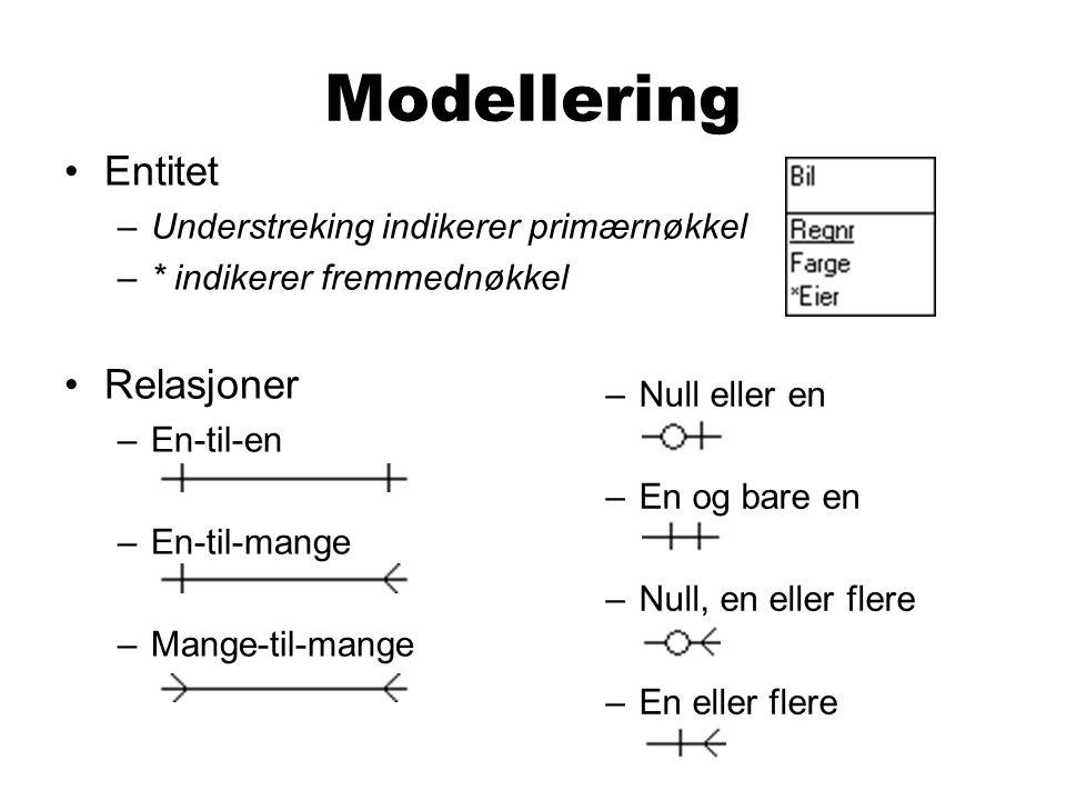 Modellering •Entitet –Understreking indikerer primærnøkkel –* indikerer fremmednøkkel •Relasjoner –En-til-en –En-til-mange –Mange-til-mange –Null elle