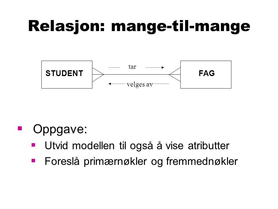 Relasjon: mange-til-mange  Oppgave:  Utvid modellen til også å vise atributter  Foreslå primærnøkler og fremmednøkler tar velges av STUDENTFAG