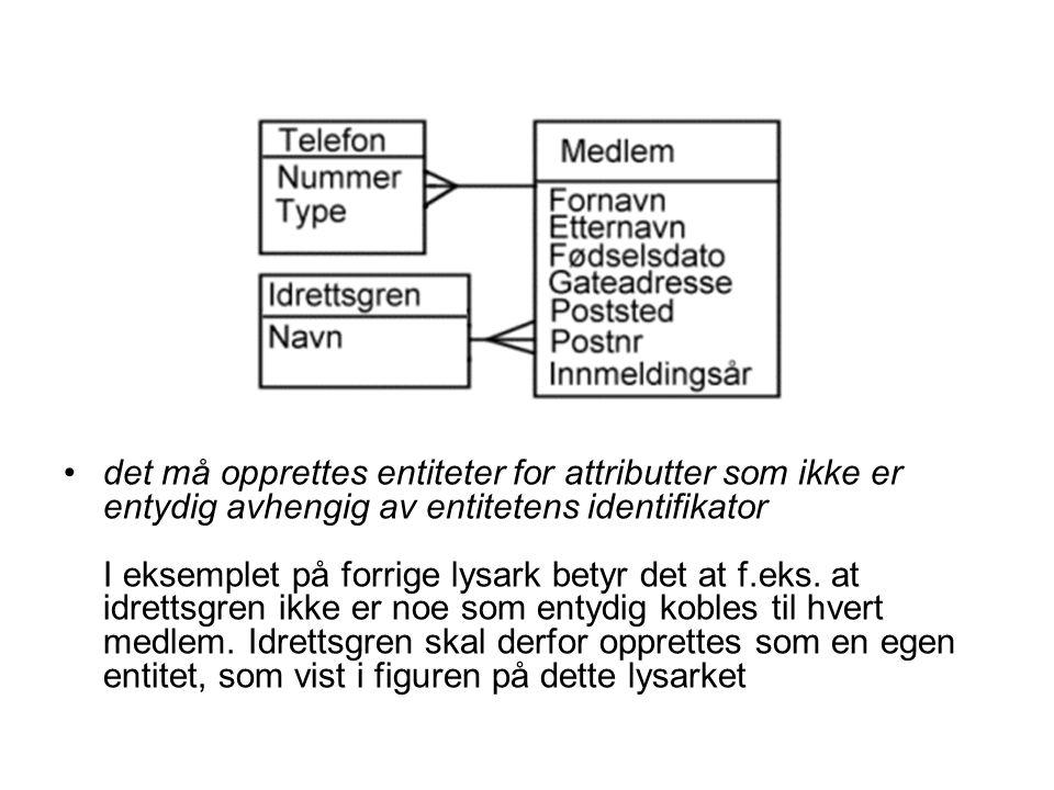 •det må opprettes entiteter for attributter som ikke er entydig avhengig av entitetens identifikator I eksemplet på forrige lysark betyr det at f.eks.