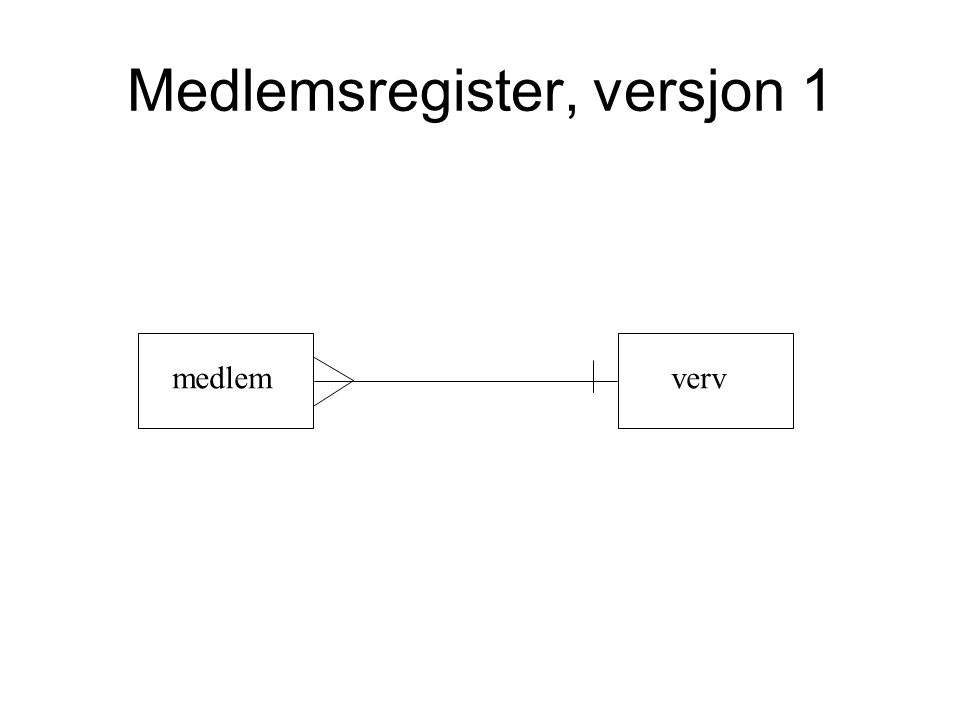 Medlemsregister, versjon 1 medlemverv