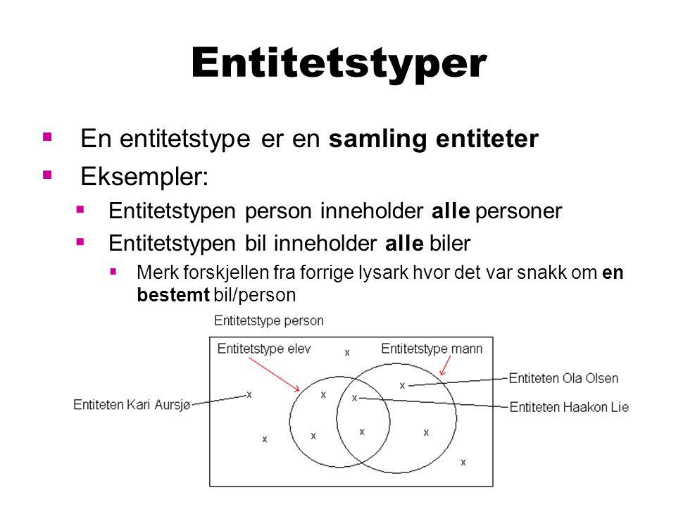 Entitetstyper  En entitetstype er en samling entiteter  Eksempler:  Entitetstypen person inneholder alle personer  Entitetstypen bil inneholder al