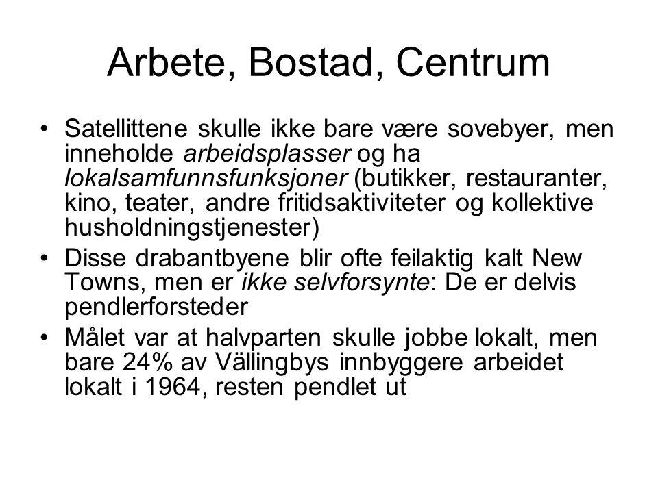 Arbete, Bostad, Centrum •Satellittene skulle ikke bare være sovebyer, men inneholde arbeidsplasser og ha lokalsamfunnsfunksjoner (butikker, restaurant