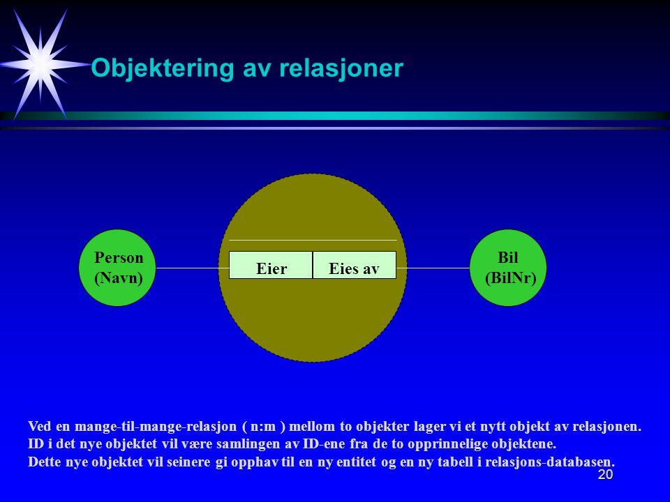 20 Objektering av relasjoner Person (Navn) Bil (BilNr) Eies avEier Ved en mange-til-mange-relasjon ( n:m ) mellom to objekter lager vi et nytt objekt av relasjonen.