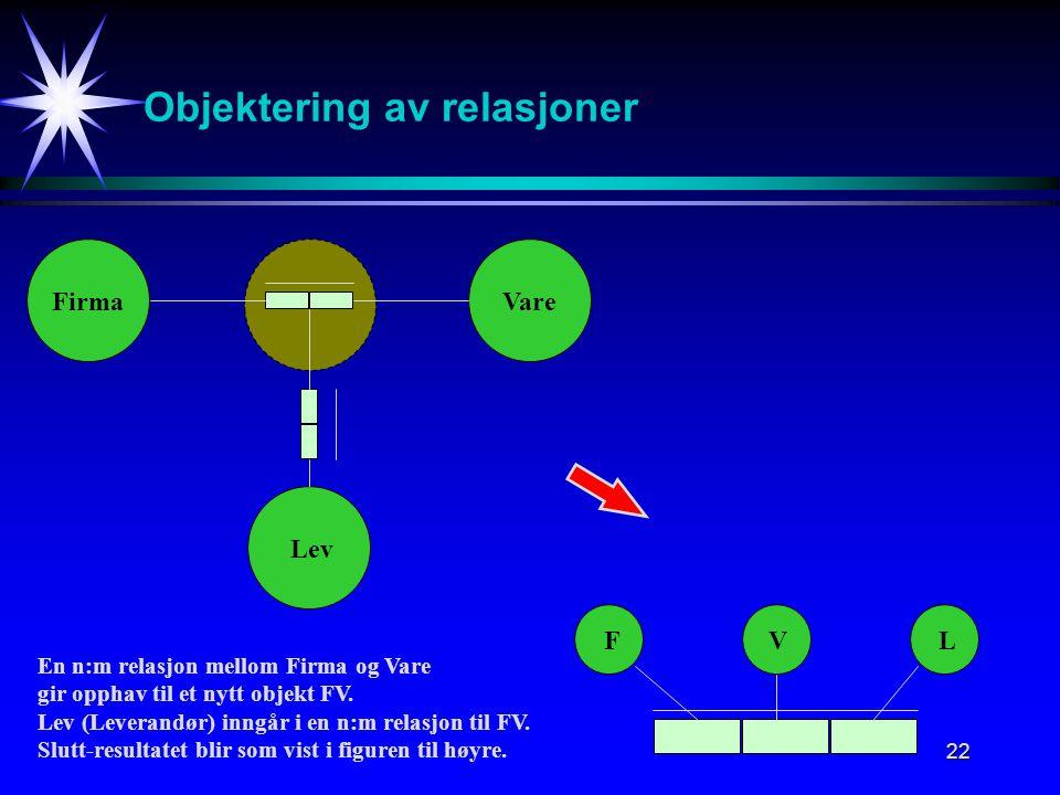22 Objektering av relasjoner FirmaVare Lev FVL En n:m relasjon mellom Firma og Vare gir opphav til et nytt objekt FV.