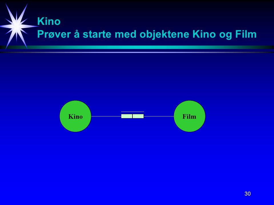 30 Kino Prøver å starte med objektene Kino og Film KinoFilm