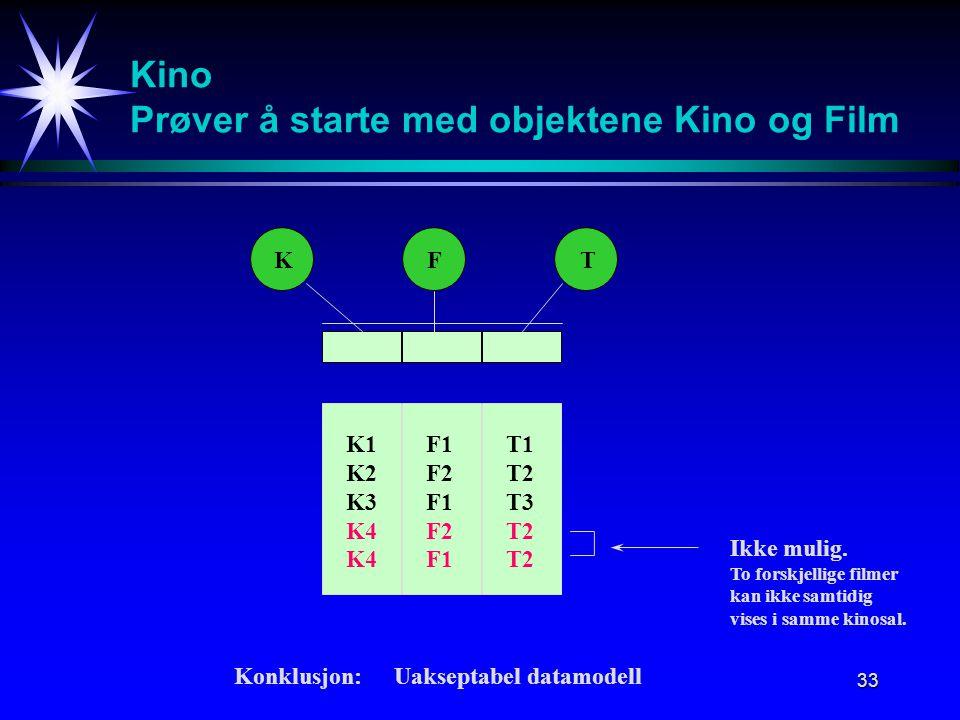 33 Kino Prøver å starte med objektene Kino og Film KFT K1 K2 K3 K4 F1 F2 F1 F2 F1 T1 T2 T3 T2 Ikke mulig.