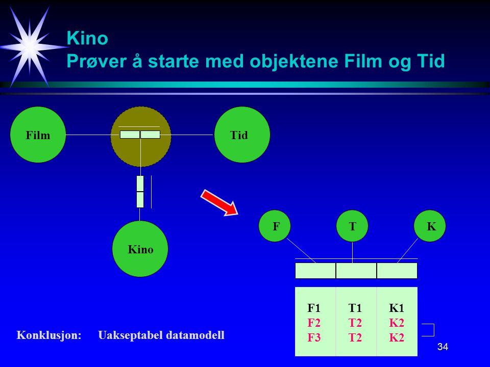 34 Kino Prøver å starte med objektene Film og Tid FilmTid Kino FTK F1 F2 F3 T1 T2 K1 K2 Konklusjon:Uakseptabel datamodell