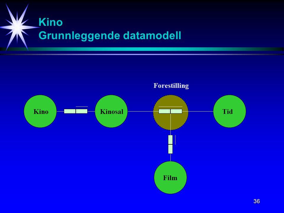 36 Kino Grunnleggende datamodell KinosalTid Forestilling Film Kino