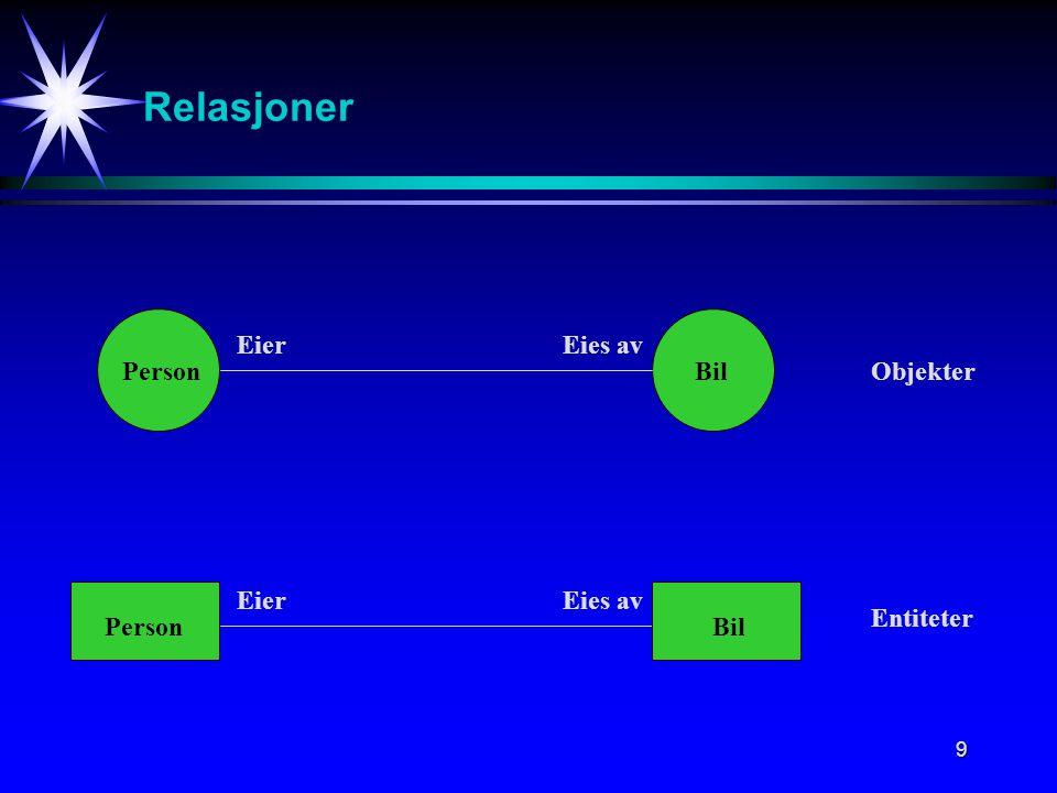 9 Relasjoner PersonBil EierEies av EierEies av PersonBil Objekter Entiteter