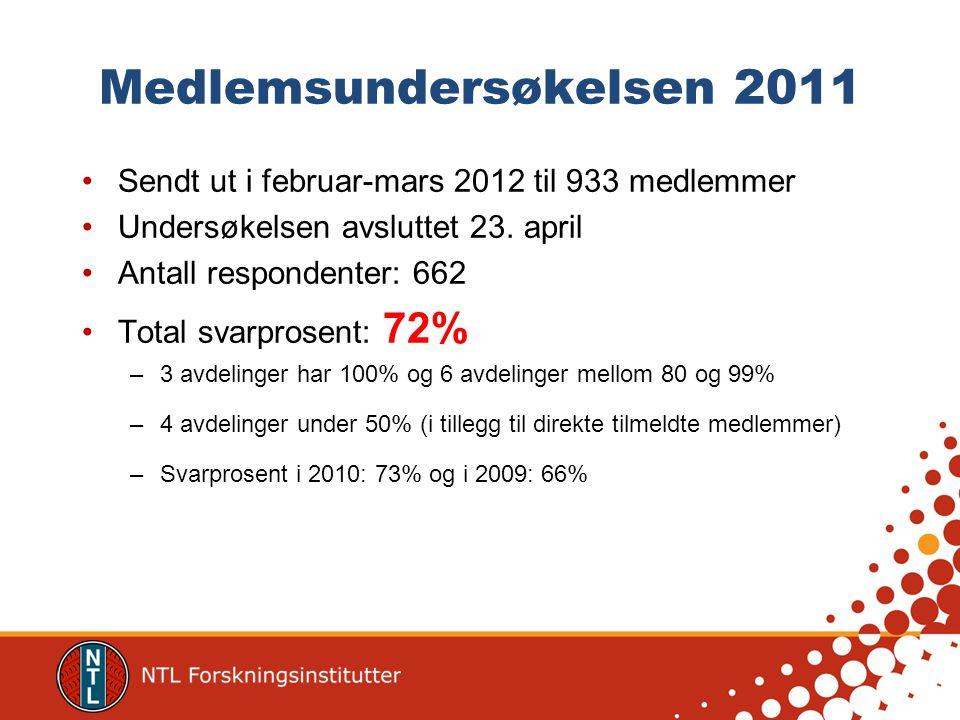 Gjennomsnittslønninger 2011 for NTL forskningsinstitutter per stillingsgruppe Kilde: Medlemsundersøkelsen 2011, NTL forskningsinstitutter