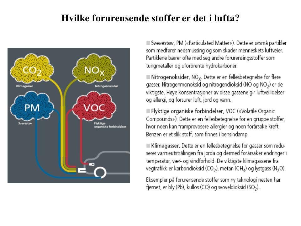 Vil ny bilteknologi løyse problemet med forurensing fra bil