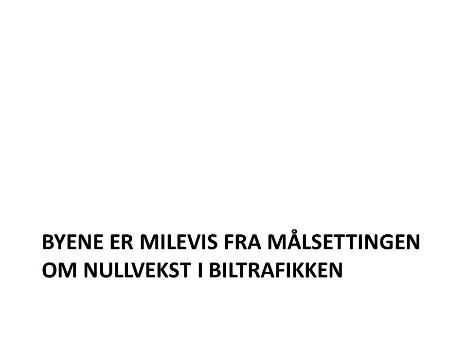 BYENE ER MILEVIS FRA MÅLSETTINGEN OM NULLVEKST I BILTRAFIKKEN