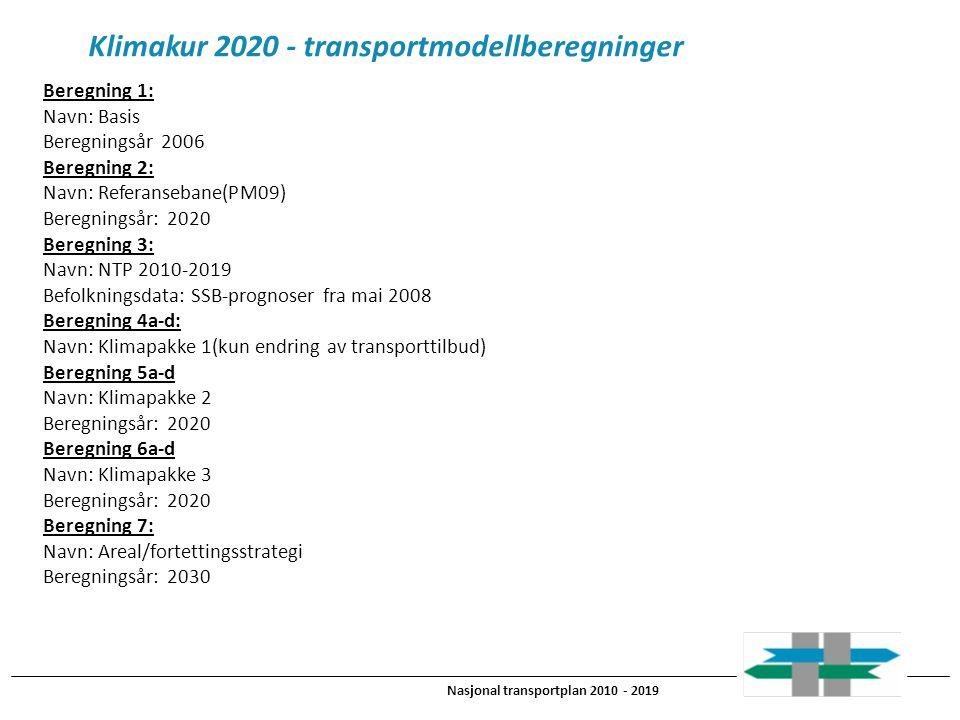 Nasjonal transportplan 2010 - 2019 Klimakur 2020 - transportmodellberegninger Beregning 1: Navn: Basis Beregningsår 2006 Beregning 2: Navn: Referansebane(PM09) Beregningsår: 2020 Beregning 3: Navn: NTP 2010-2019 Befolkningsdata: SSB-prognoser fra mai 2008 Beregning 4a-d: Navn: Klimapakke 1(kun endring av transporttilbud) Beregning 5a-d Navn: Klimapakke 2 Beregningsår: 2020 Beregning 6a-d Navn: Klimapakke 3 Beregningsår: 2020 Beregning 7: Navn: Areal/fortettingsstrategi Beregningsår: 2030
