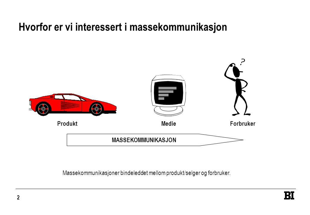 13 Annonsemarkedet •Utvikling i mill. kr.