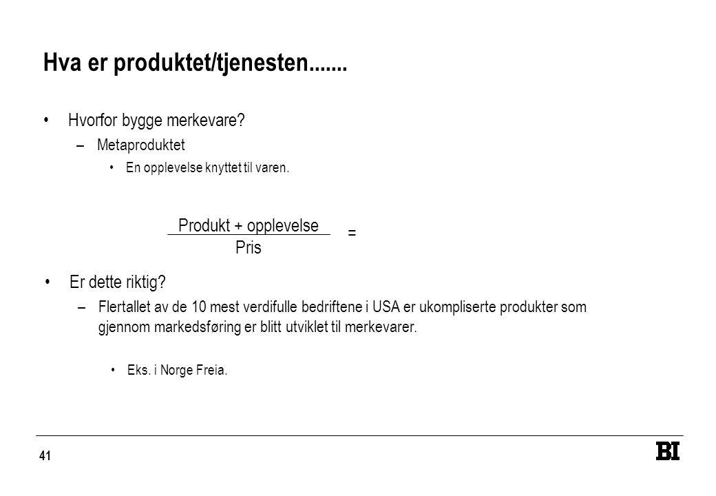 41 Hva er produktet/tjenesten....... •Hvorfor bygge merkevare? –Metaproduktet •En opplevelse knyttet til varen. Produkt + opplevelse Pris = •Er dette
