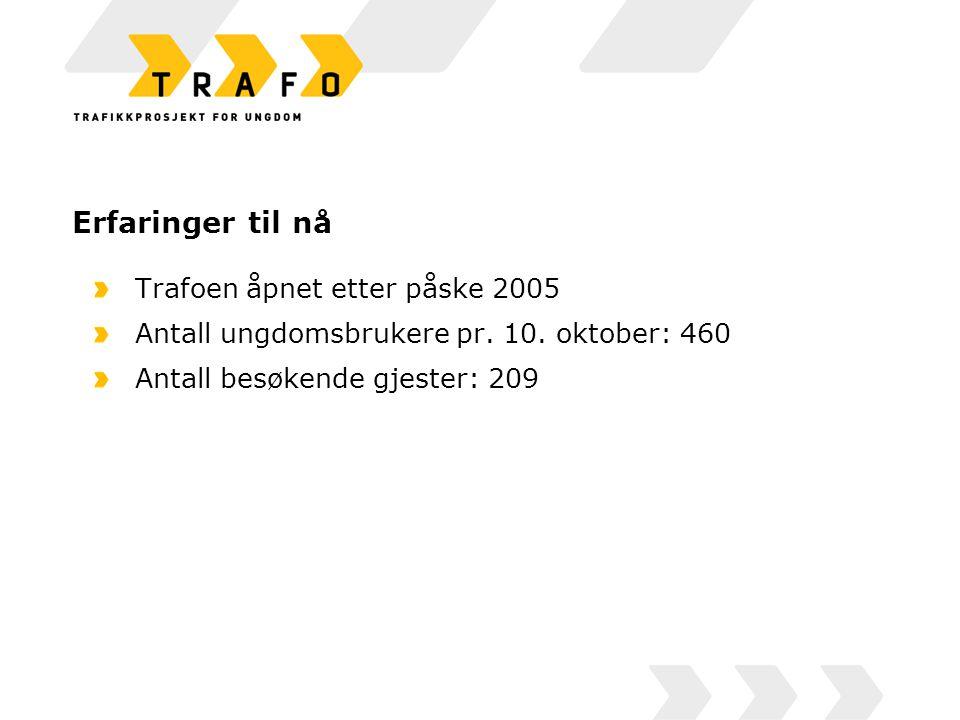 Erfaringer til nå Trafoen åpnet etter påske 2005 Antall ungdomsbrukere pr.