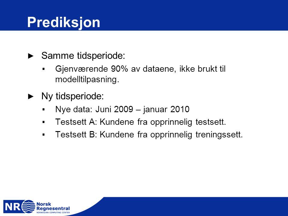 Prediksjon ► Samme tidsperiode: ▪Gjenværende 90% av dataene, ikke brukt til modelltilpasning. ► Ny tidsperiode: ▪Nye data: Juni 2009 – januar 2010 ▪Te