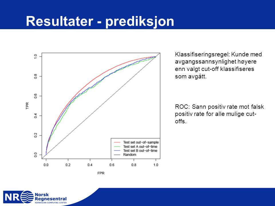Resultater - prediksjon ROC: Sann positiv rate mot falsk positiv rate for alle mulige cut- offs. Klassifiseringsregel: Kunde med avgangssannsynlighet