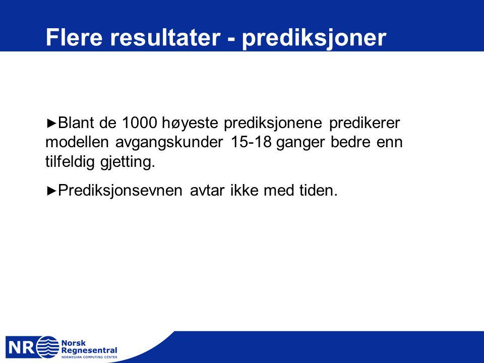 Flere resultater - prediksjoner ► Blant de 1000 høyeste prediksjonene predikerer modellen avgangskunder 15-18 ganger bedre enn tilfeldig gjetting. ► P