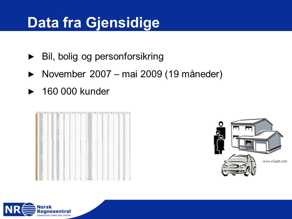 Data fra Gjensidige ► Bil, bolig og personforsikring ► November 2007 – mai 2009 (19 måneder) ► 160 000 kunder www.clipart.com