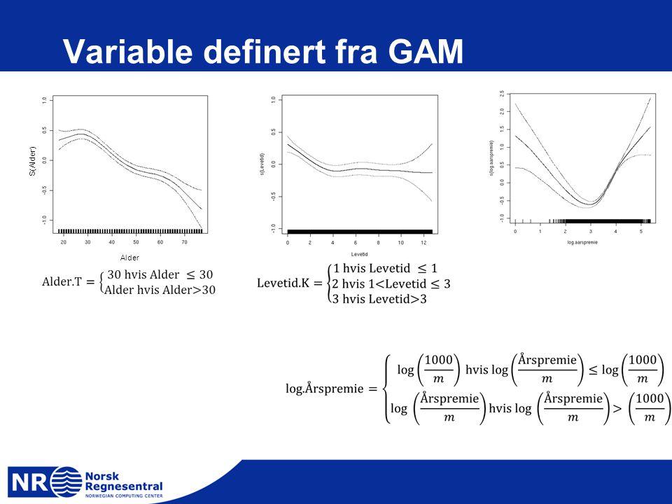 Variable definert fra GAM Alder S(Alder)