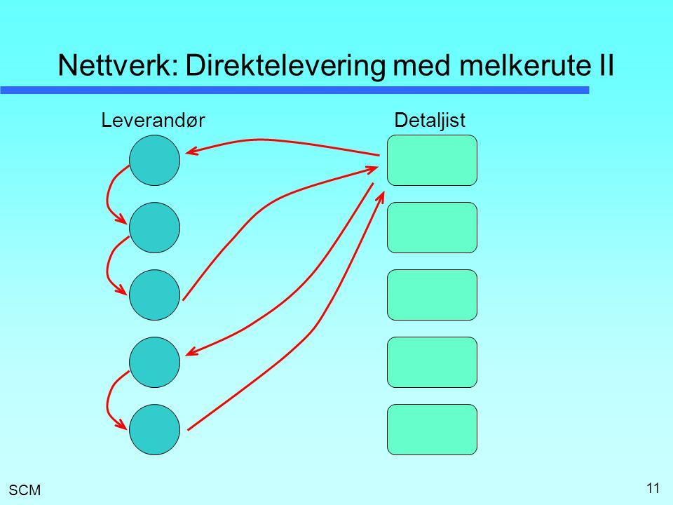 SCM 11 Nettverk: Direktelevering med melkerute II LeverandørDetaljist