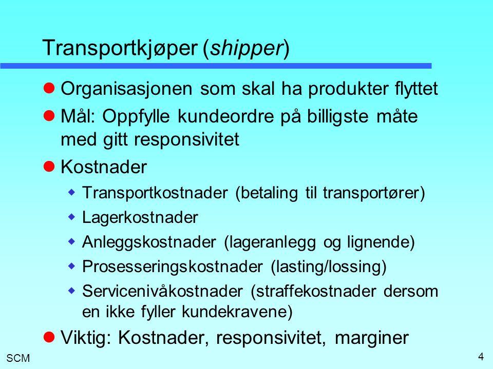 SCM 4 Transportkjøper (shipper)  Organisasjonen som skal ha produkter flyttet  Mål: Oppfylle kundeordre på billigste måte med gitt responsivitet  K