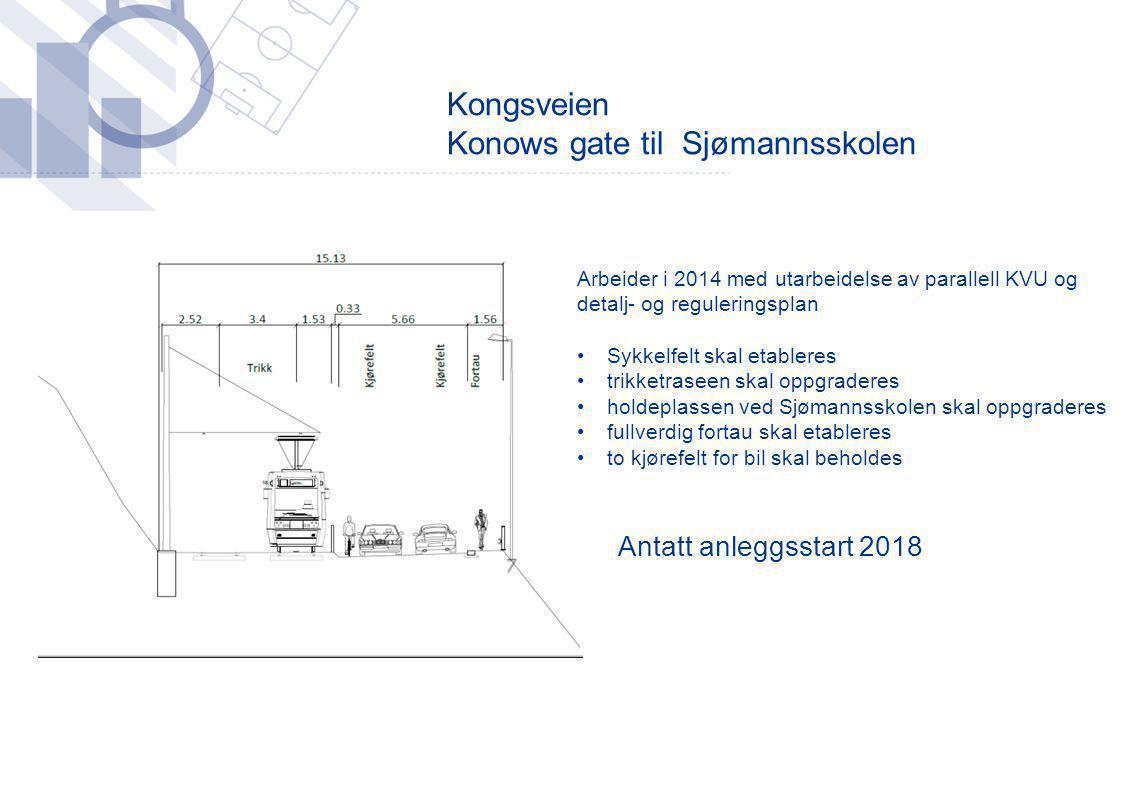 Kongsveien Konows gate til Sjømannsskolen Antatt anleggsstart 2018 Arbeider i 2014 med utarbeidelse av parallell KVU og detalj- og reguleringsplan •Sy