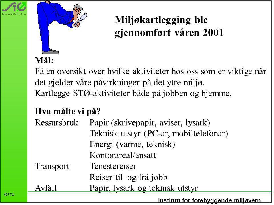Institutt for forebyggende miljøvern  STØ Miljøkartlegging ble gjennomført våren 2001 Mål: Få en oversikt over hvilke aktiviteter hos oss som er vikt