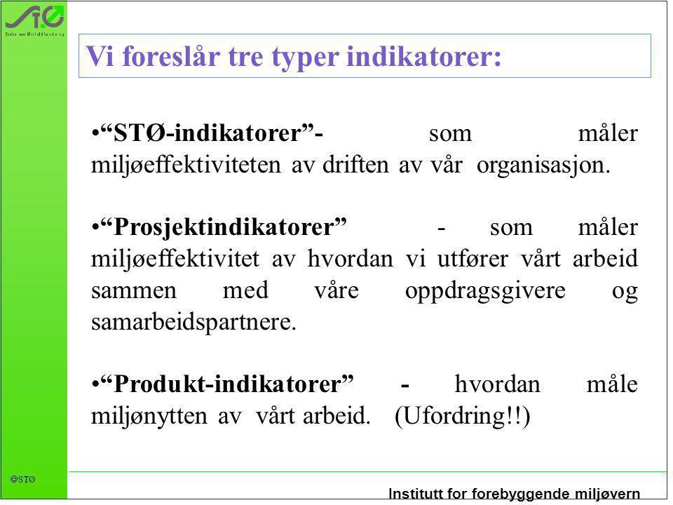"""Institutt for forebyggende miljøvern  STØ •""""STØ-indikatorer""""- som måler miljøeffektiviteten av driften av vår organisasjon. •""""Prosjektindikatorer"""" -"""
