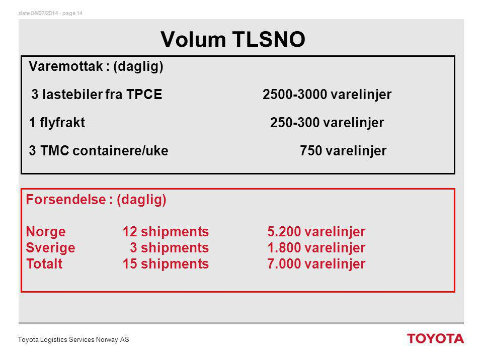 date 04/07/2014 - page 15dato 04/07/2014 - page 15 TOYOTA NORGE AS Logistikk fakta TLSNO •Leveringspunkter Norge :107 •Leveringspunkter Sverige : 57 •Leveringsdrop pr dag :164 •Leveringsdrop pr år : 40.000 Toyota Logistics Services Norway AS