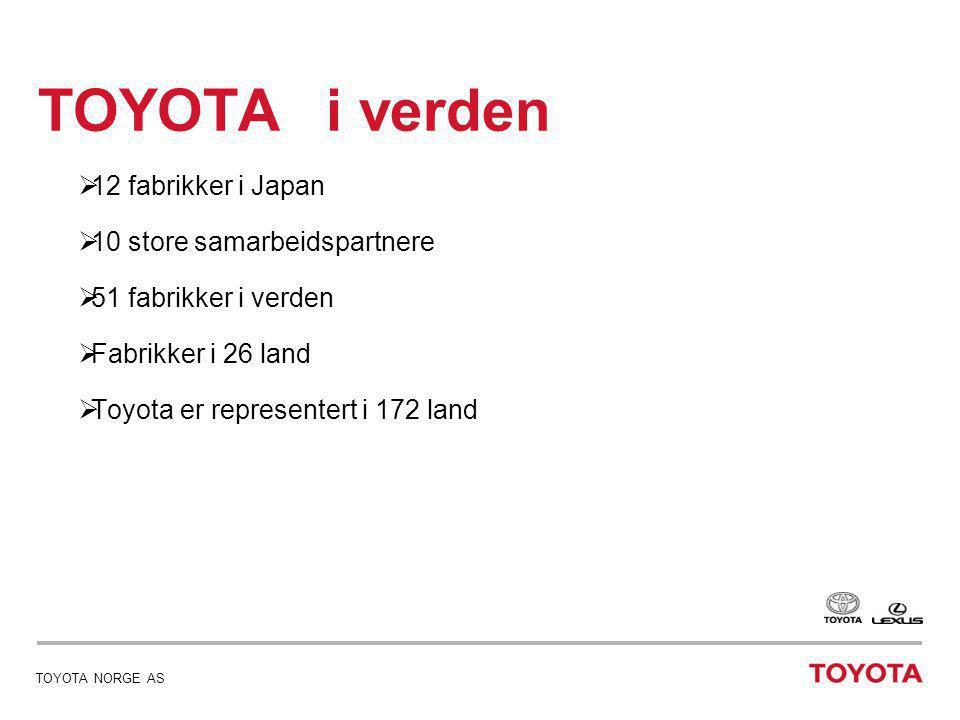 TOYOTA NORGE AS TOYOTA i Europa  Etablert 1963  Toyota Motor Europe (TME)  Hovedkontor Brussel (Belgia)  Markedsandel i Europa 5,84%  55.000 ansatte i Europa  Bilsalg 2006 – 1.125 mill.