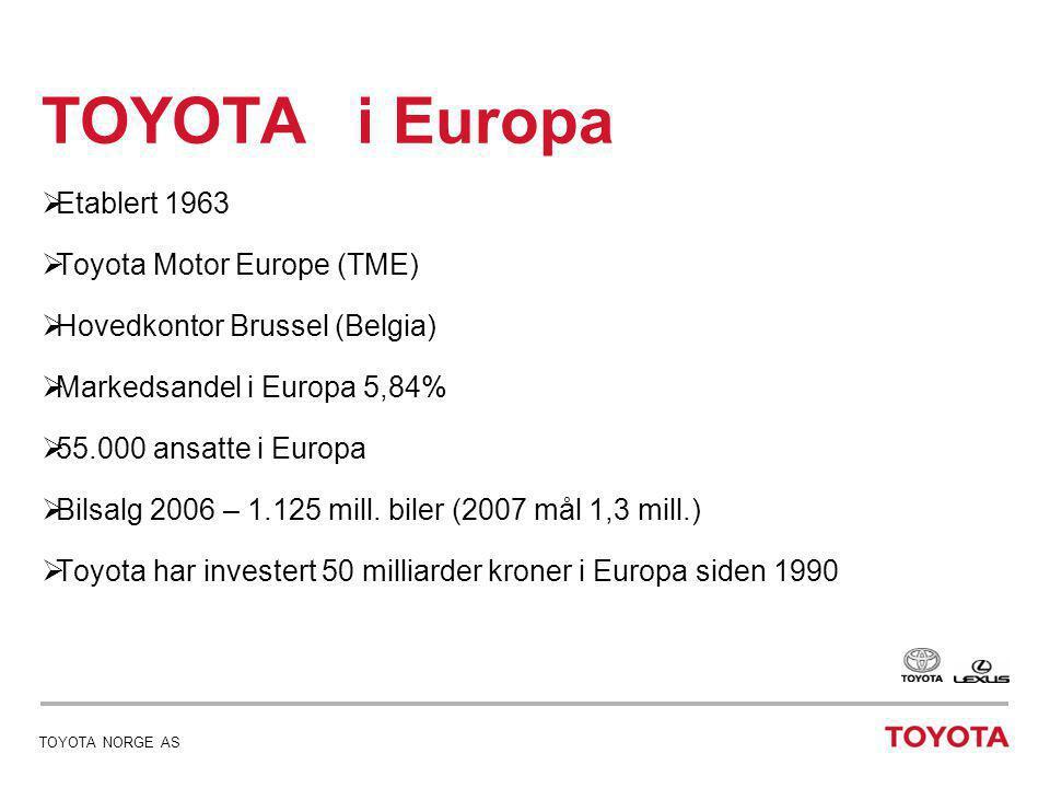 TOYOTA NORGE AS TOYOTA i Norge  Etablert 1964  F.E Dahl & Co (1940)  Toyota Norge AS (1992)  Toyota Norge AS selger logistikkavdelingen til TME i 2002  Markedsandel 15,9%  3.500 ansatte i Norge  Bilsalg 2007 – 28.000 biler (Ny rekord i Norge)  Omsetning på ettermarkedet 570 mill.