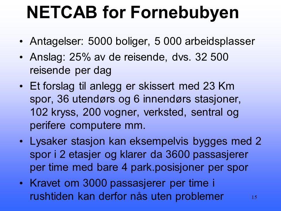 NETCAB for Fornebubyen • Antagelser: 5000 boliger, 5 000 arbeidsplasser • Anslag: 25% av de reisende, dvs.