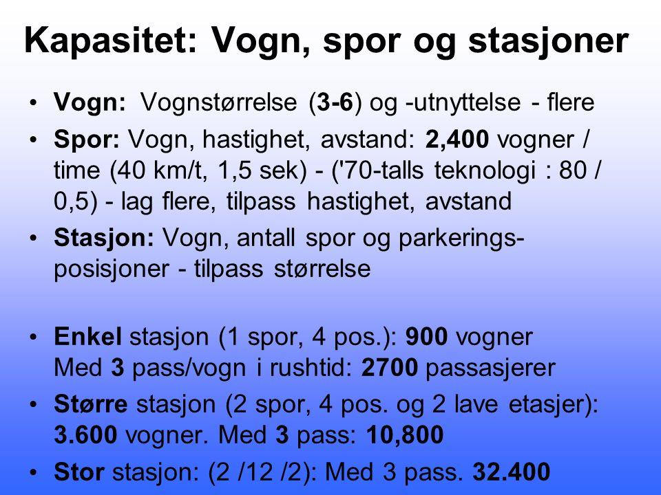 Kapasitet: Vogn, spor og stasjoner • Vogn: Vognstørrelse (3-6) og -utnyttelse - flere • Spor: Vogn, hastighet, avstand: 2,400 vogner / time (40 km/t, 1,5 sek) - ( 70-talls teknologi : 80 / 0,5) - lag flere, tilpass hastighet, avstand • Stasjon: Vogn, antall spor og parkerings- posisjoner - tilpass størrelse • Enkel stasjon (1 spor, 4 pos.): 900 vogner Med 3 pass/vogn i rushtid: 2700 passasjerer • Større stasjon (2 spor, 4 pos.