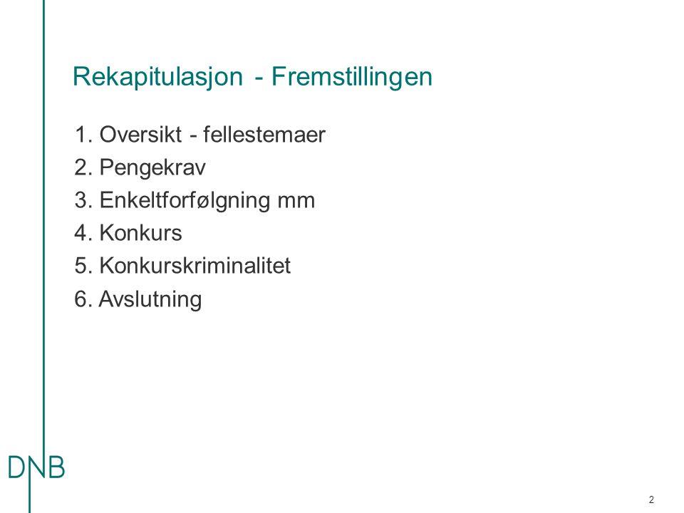 Rekapitulasjon - Fremstillingen 1.Oversikt - fellestemaer 2.