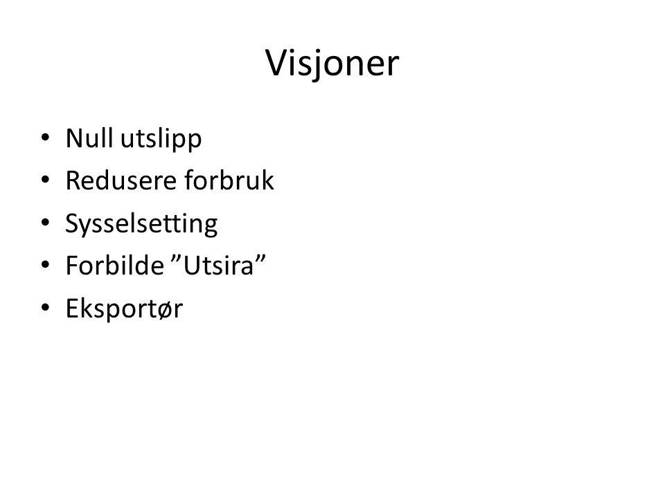 Løsninger • Vindmølleparker • Produksjonsanlegg for hydrogen • Søppelforbrenning for Haugaland regionen • Reduksjon av forbruk: El-bil, varmepumper og hydrogenferje for søppeltransport