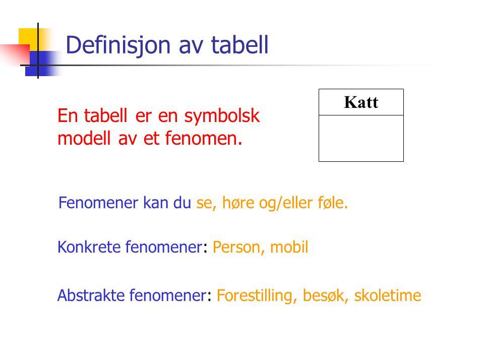 Definisjon av tabell En tabell er en symbolsk modell av et fenomen. Katt Fenomener kan du se, høre og/eller føle. Konkrete fenomener: Person, mobil Ab