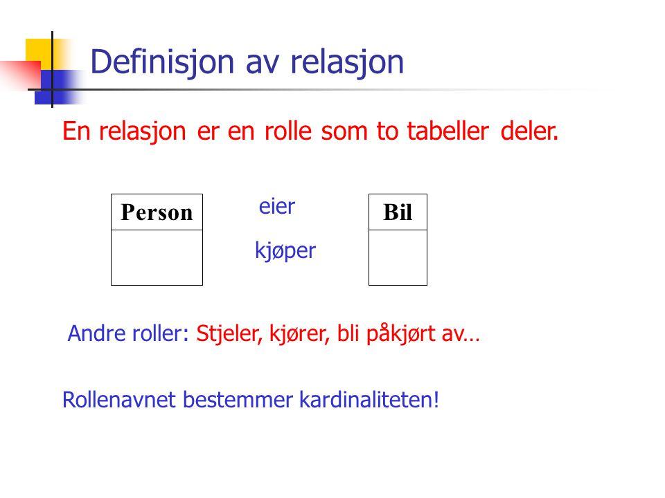 Definisjon av relasjon En relasjon er en rolle som to tabeller deler. eier PersonBil Andre roller: Stjeler, kjører, bli påkjørt av… kjøper Rollenavnet