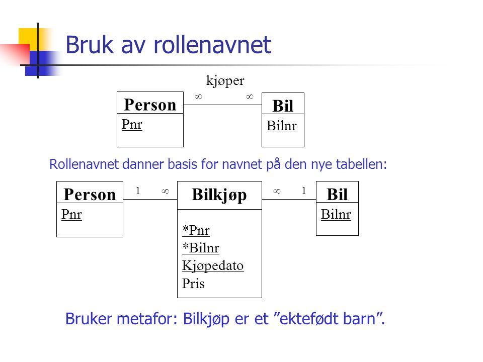 """kjøper Bil Bilnr  Person Pnr Bruk av rollenavnet Rollenavnet danner basis for navnet på den nye tabellen: Bruker metafor: Bilkjøp er et """"ektefødt ba"""