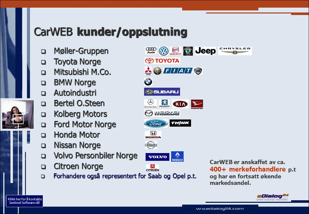  Møller-Gruppen  Toyota Norge  Mitsubishi M.Co.