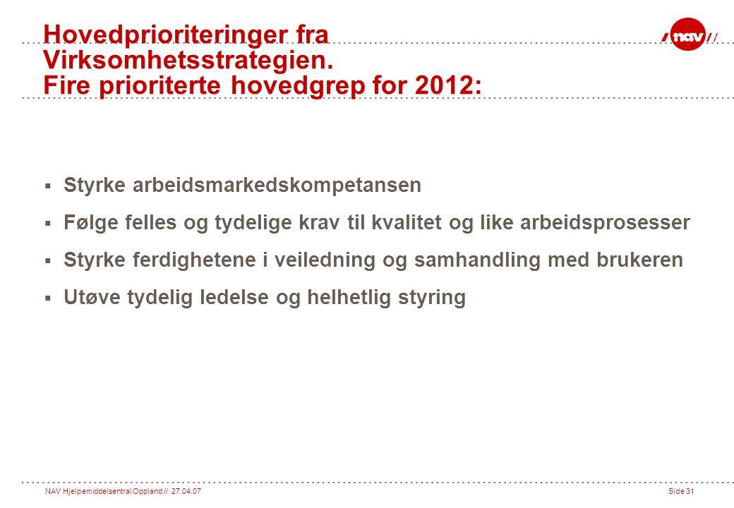 NAV Hjelpemiddelsentral Oppland // 27.04.07Side 31 Hovedprioriteringer fra Virksomhetsstrategien.