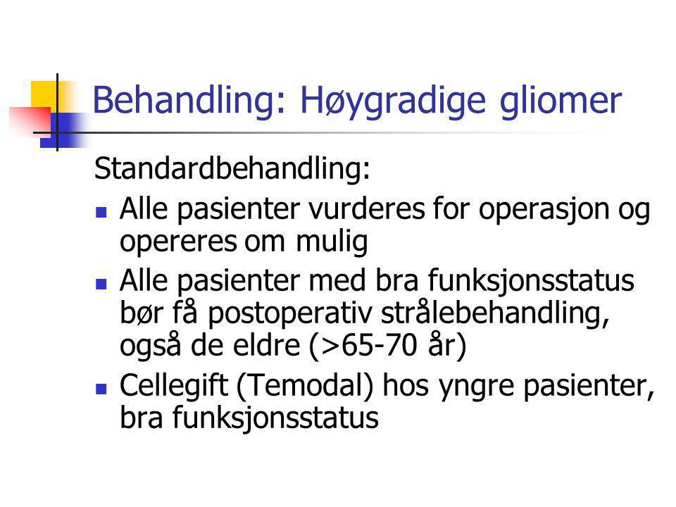 Behandling: Høygradige gliomer Standardbehandling:  Alle pasienter vurderes for operasjon og opereres om mulig  Alle pasienter med bra funksjonsstat