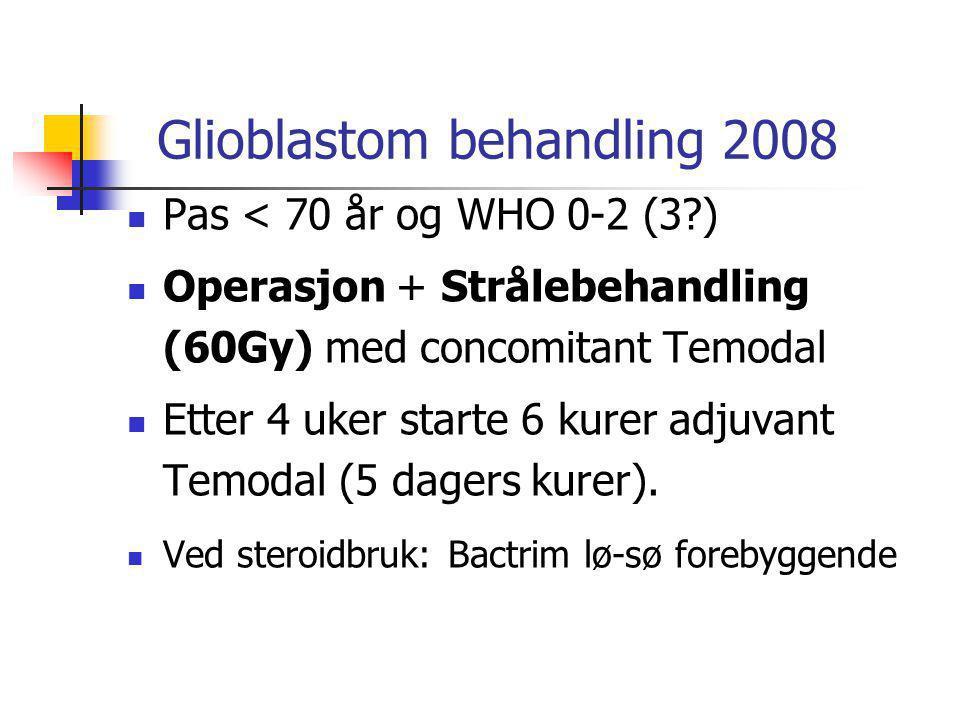 Glioblastom behandling 2008  Pas < 70 år og WHO 0-2 (3?)  Operasjon + Strålebehandling (60Gy) med concomitant Temodal  Etter 4 uker starte 6 kurer
