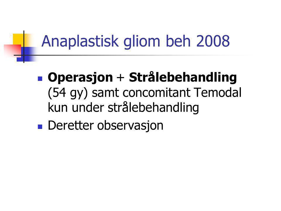 Anaplastisk gliom beh 2008  Operasjon + Strålebehandling (54 gy) samt concomitant Temodal kun under strålebehandling  Deretter observasjon