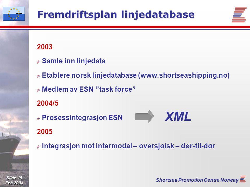 Slide 15 Feb 2004 Shortsea Promotion Centre Norway Fremdriftsplan linjedatabase 2003 Samle inn linjedata Etablere norsk linjedatabase (www.shortseashipping.no) Medlem av ESN task force 2004/5 Prosessintegrasjon ESN 2005 Integrasjon mot intermodal – oversjøisk – dør-til-dør XML