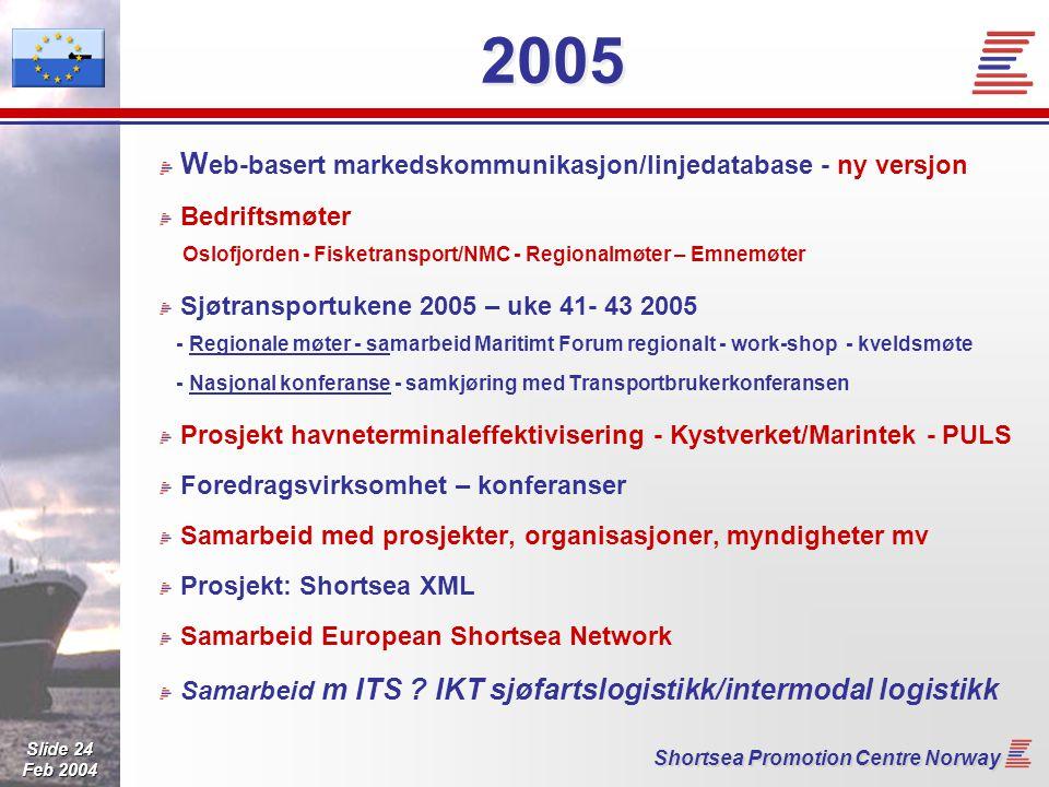 Slide 24 Feb 2004 Shortsea Promotion Centre Norway 2005 W eb-basert markedskommunikasjon/linjedatabase - ny versjon Bedriftsmøter Oslofjorden - Fisketransport/NMC - Regionalmøter – Emnemøter Sjøtransportukene 2005 – uke 41- 43 2005 - Regionale møter - samarbeid Maritimt Forum regionalt - work-shop - kveldsmøte - Nasjonal konferanse - samkjøring med Transportbrukerkonferansen Prosjekt havneterminaleffektivisering - Kystverket/Marintek - PULS Foredragsvirksomhet – konferanser Samarbeid med prosjekter, organisasjoner, myndigheter mv Prosjekt: Shortsea XML Samarbeid European Shortsea Network Samarbeid m ITS .