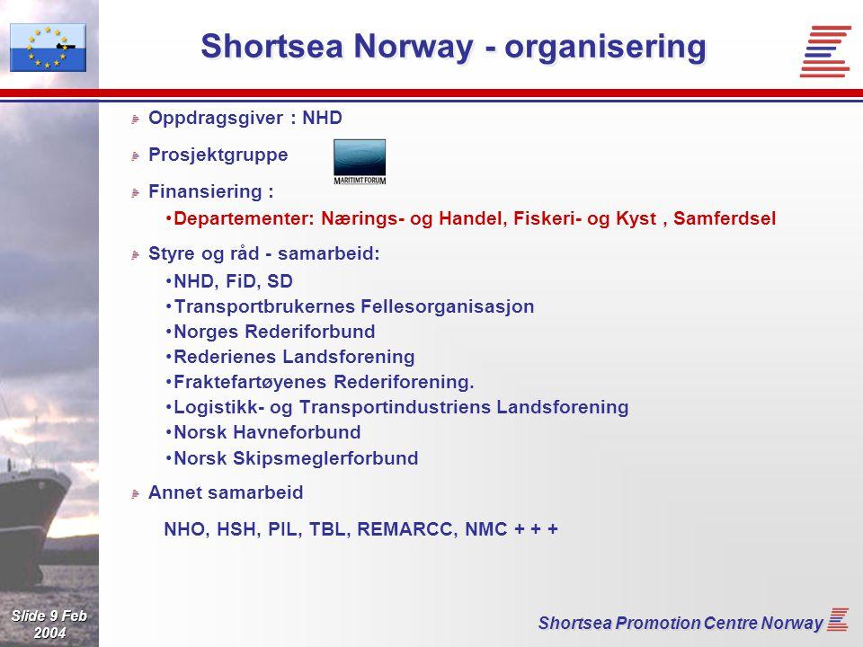 Slide 20 Feb 2004 Shortsea Promotion Centre Norway Chain Integration Industrial Cargo  Contracts Feeder Shipments  EDI Intermodal Transport  Transport XML Comply with… Observe… UN EDIFACT ARKTRANS Transport XML